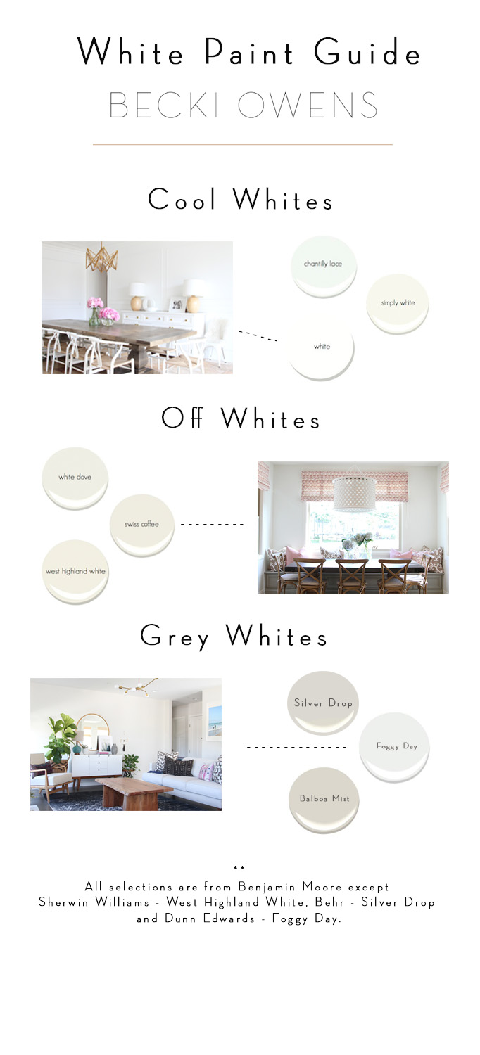 white paint guide becki owens