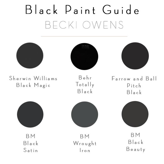 black paint guide becki owens