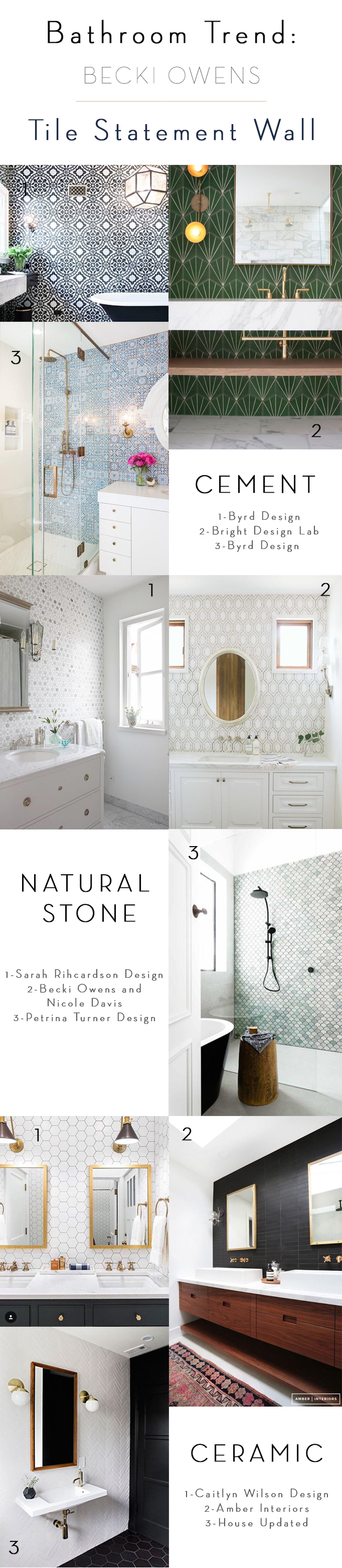 Bathroom Style Trend: Tile Statement WallBECKI OWENS